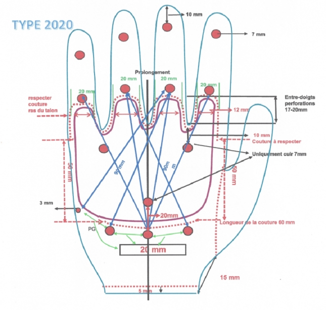 Controles gants-2020-Handschoencontroles